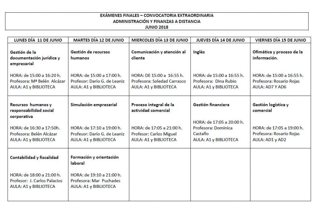 EXaMENES FINALES DISTANCIA (2)